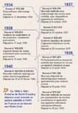 Les brevets d'inventions